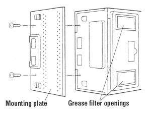 Figure 5 - How to Install an Over-the-Range Microwave Oven